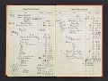 View Karl and Marion Zerbe diary digital asset: pages 21