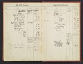 View Karl and Marion Zerbe diary digital asset: pages 36