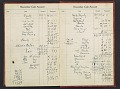 View Karl and Marion Zerbe diary digital asset: pages 38