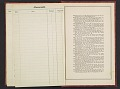 View Karl and Marion Zerbe diary digital asset: pages 40
