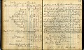 View Membership dues record book recorded by Nellie A. Plummer, Treasurer digital asset number 2
