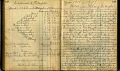 View Membership dues record book recorded by Nellie A. Plummer, Treasurer digital asset number 10