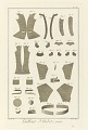 View Tailleur d'Habits, Details, from Diderot's Encyclopaedia digital asset number 0