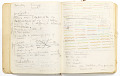 View Trude Guermonprez Archive digital asset number 5