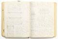 View Trude Guermonprez Archive digital asset number 10