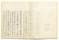 View Trude Guermonprez Archive digital asset number 23