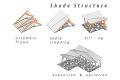 View Seventh Ward Shade Pavilion digital asset number 1