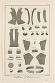 View Tailleur d'Habits, Details, from Diderot's Encyclopaedia digital asset number 1