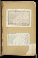 View Weaver's thesis book digital asset number 215