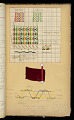 View Weaver's thesis book digital asset number 199