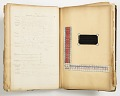 View Weaver's thesis book digital asset number 32