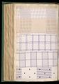 View Sample book digital asset number 155