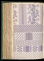 View Sample book digital asset number 171