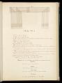 View Cahier de Theorie 1848 digital asset number 10