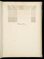 View Cahier de Theorie 1848 digital asset number 12