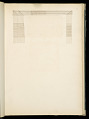 View Cahier de Theorie 1848 digital asset number 16