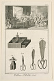 View Tailleur d'Habits, outils, from Diderot's Encyclopaedia digital asset number 1