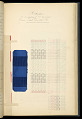 View Weaver's thesis book digital asset number 174