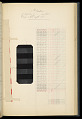 View Weaver's thesis book digital asset number 178