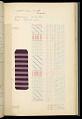 View Weaver's thesis book digital asset number 188