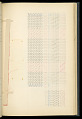 View Weaver's thesis book digital asset number 192