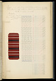 View Weaver's thesis book digital asset number 194