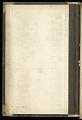 View Sample book digital asset number 190