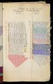 View Sample book digital asset number 64