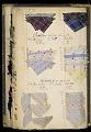 View Sample book digital asset number 71