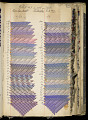 View Sample book digital asset number 80
