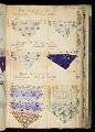 View Sample book digital asset number 143
