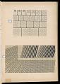 View Systeme de la Mecanique a la Jacquard digital asset number 139