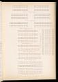 View Systeme de la Mecanique a la Jacquard digital asset number 151