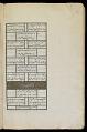 View Book of poetry digital asset number 14