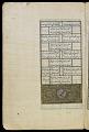 View Book of poetry digital asset number 16