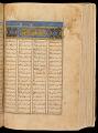 View <em>Khamsa</em> (Quintet) by Nizami (d.1209) digital asset number 15