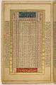 View <em>Ruznama</em> (Daily almanac) digital asset number 2