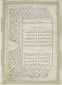 View Folio from a <i>Divan</i> (Collected poems) by Sultan Ahmad Jalayir (d.1410); verso: Nomad camp; recto: text digital asset number 1