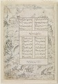 View Folio from a <i>Divan</i> (Collected poems) by Sultan Ahmad Jalayir (d.1410); recto: Nomad camp; verso: text digital asset number 0