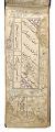 View Poetry anthology manuscript in safina format of 25 folios digital asset number 3