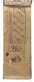 View Poetry anthology manuscript in safina format of 25 folios digital asset number 5