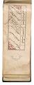 View Poetry anthology manuscript in safina format of 25 folios digital asset number 7