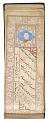 View Poetry anthology manuscript in safina format of 25 folios digital asset number 9