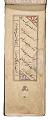 View Poetry anthology manuscript in safina format of 25 folios digital asset number 10