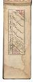 View Poetry anthology manuscript in safina format of 25 folios digital asset number 12