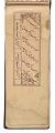 View Poetry anthology manuscript in safina format of 25 folios digital asset number 26