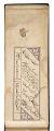 View Poetry anthology manuscript in safina format of 25 folios digital asset number 41