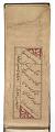 View Poetry anthology manuscript in safina format of 25 folios digital asset number 45