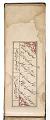 View Poetry anthology manuscript in safina format of 25 folios digital asset number 47