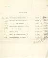 View Record of Charles Lang Freer's purchase of Japanese and Chinese paintings from Ernest Fenollosa digital asset: Record of Charles Lang Freer's purchase of Japanese and Chinese paintings from Ernest Fenollosa
